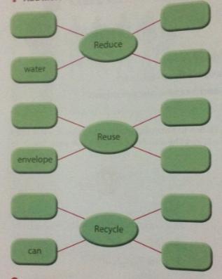 Giải bài tập Tiếng Anh lớp 6 mới Unit 11: Our greener world