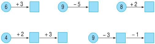 Giải Toán lớp 1 bài Ôn tập : các số đến 10 trang 172