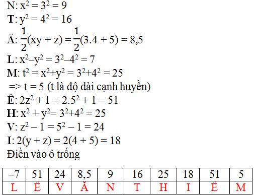 Giải Toán lớp 7 Bài 2: Giá trị của một biểu thức đại số